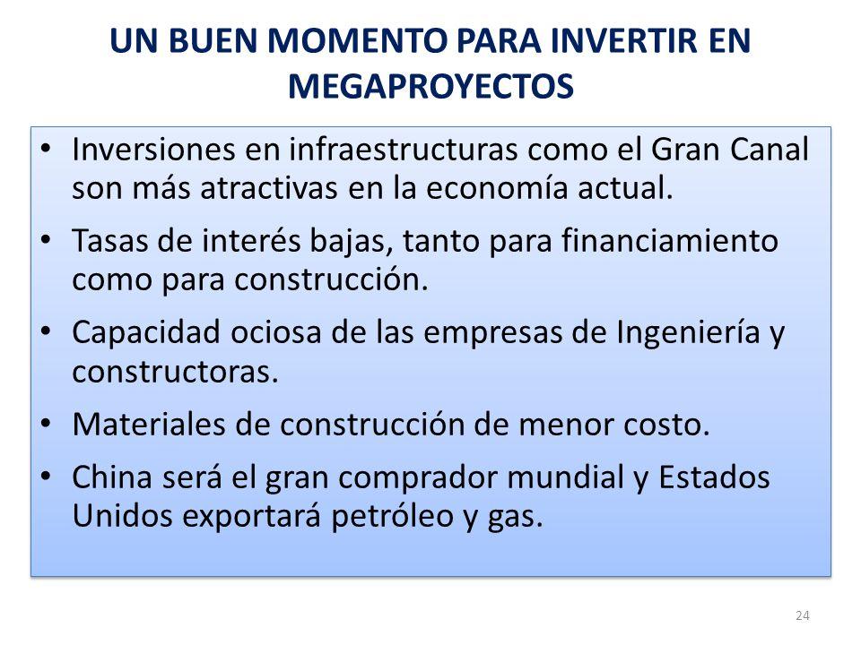 UN BUEN MOMENTO PARA INVERTIR EN MEGAPROYECTOS Inversiones en infraestructuras como el Gran Canal son más atractivas en la economía actual. Tasas de i