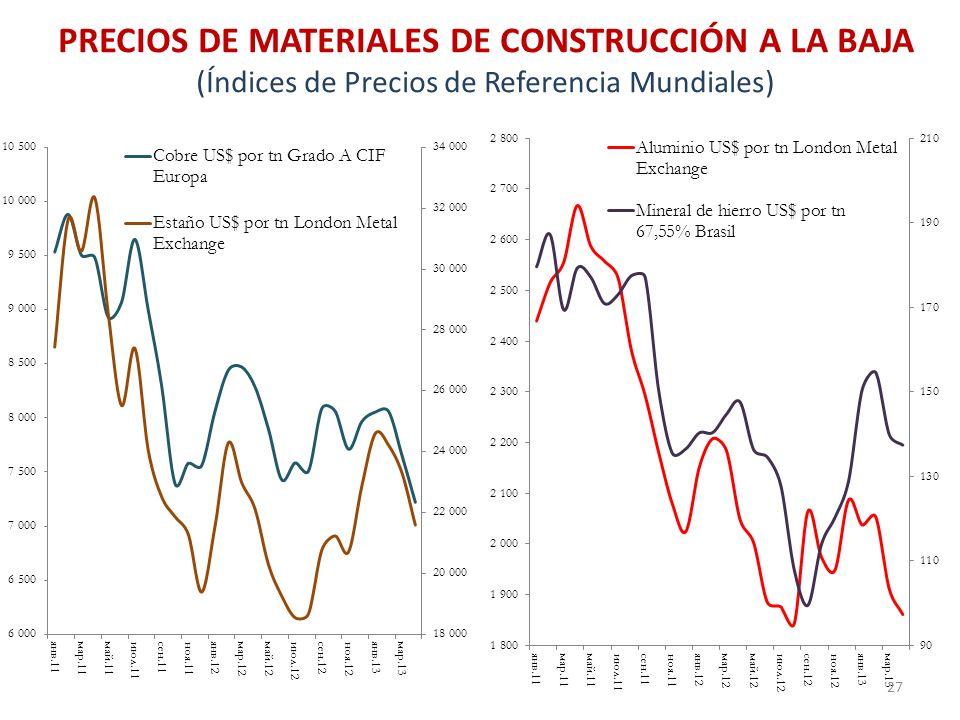 PRECIOS DE MATERIALES DE CONSTRUCCIÓN A LA BAJA (Índices de Precios de Referencia Mundiales) 27