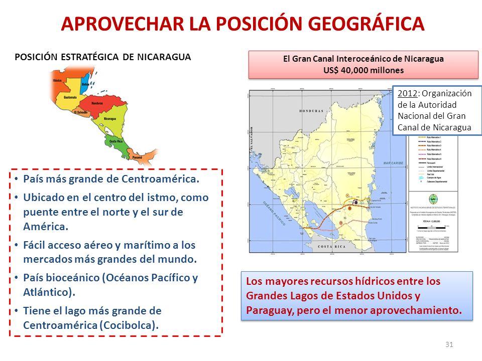 APROVECHAR LA POSICIÓN GEOGRÁFICA 31 POSICIÓN ESTRATÉGICA DE NICARAGUA País más grande de Centroamérica. Ubicado en el centro del istmo, como puente e