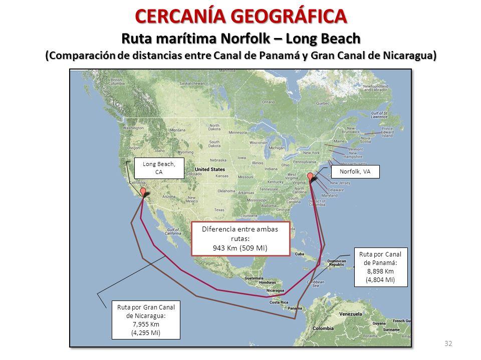 Norfolk, VA Long Beach, CA Ruta por Canal de Panamá: 8,898 Km (4,804 Mi) Ruta por Gran Canal de Nicaragua: 7,955 Km (4,295 Mi) CERCANÍA GEOGRÁFICA Rut