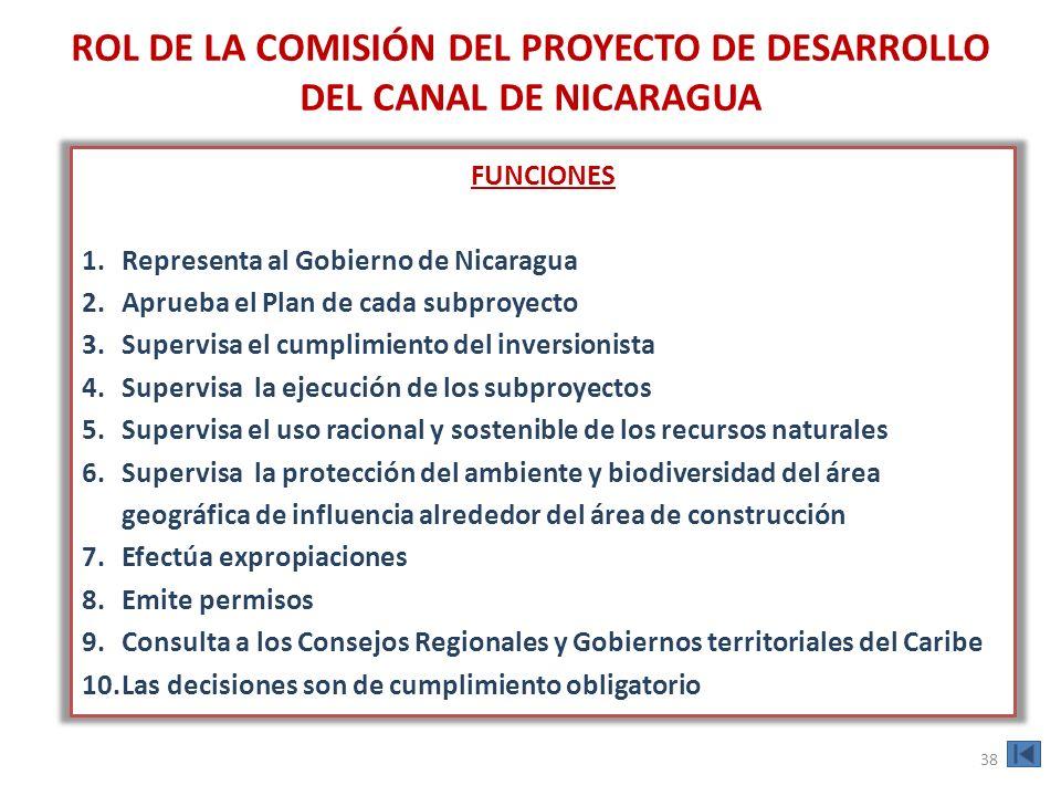 ROL DE LA COMISIÓN DEL PROYECTO DE DESARROLLO DEL CANAL DE NICARAGUA 38 FUNCIONES 1.Representa al Gobierno de Nicaragua 2.Aprueba el Plan de cada subp