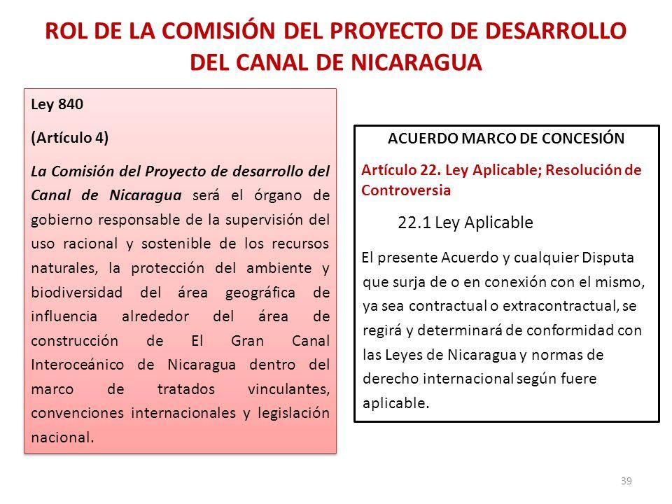 ROL DE LA COMISIÓN DEL PROYECTO DE DESARROLLO DEL CANAL DE NICARAGUA 39 ACUERDO MARCO DE CONCESIÓN Artículo 22. Ley Aplicable; Resolución de Controver
