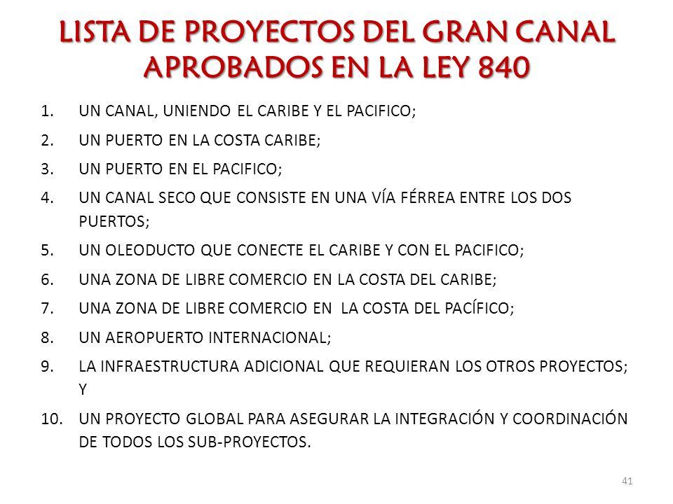LISTA DE PROYECTOS DEL GRAN CANAL APROBADOS EN LA LEY 840 1.UN CANAL, UNIENDO EL CARIBE Y EL PACIFICO; 2.UN PUERTO EN LA COSTA CARIBE; 3.UN PUERTO EN