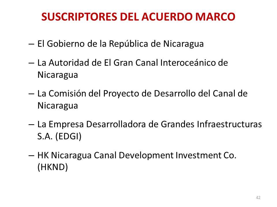 SUSCRIPTORES DEL ACUERDO MARCO 42 – El Gobierno de la República de Nicaragua – La Autoridad de El Gran Canal Interoceánico de Nicaragua – La Comisión