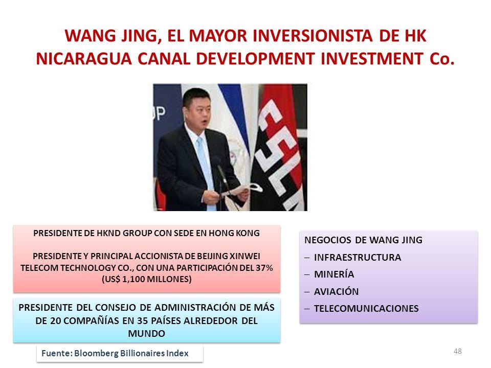 WANG JING, EL MAYOR INVERSIONISTA DE HK NICARAGUA CANAL DEVELOPMENT INVESTMENT Co. PRESIDENTE DE HKND GROUP CON SEDE EN HONG KONG PRESIDENTE Y PRINCIP