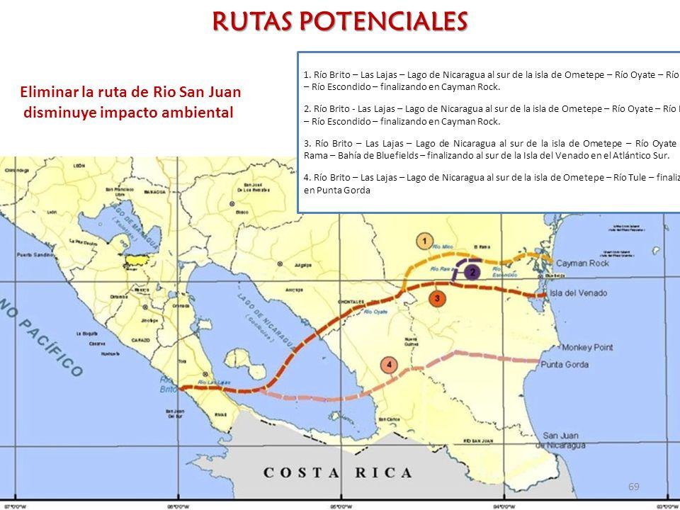 RUTAS POTENCIALES 69 1. Río Brito – Las Lajas – Lago de Nicaragua al sur de la isla de Ometepe – Río Oyate – Río Mico – Río Escondido – finalizando en