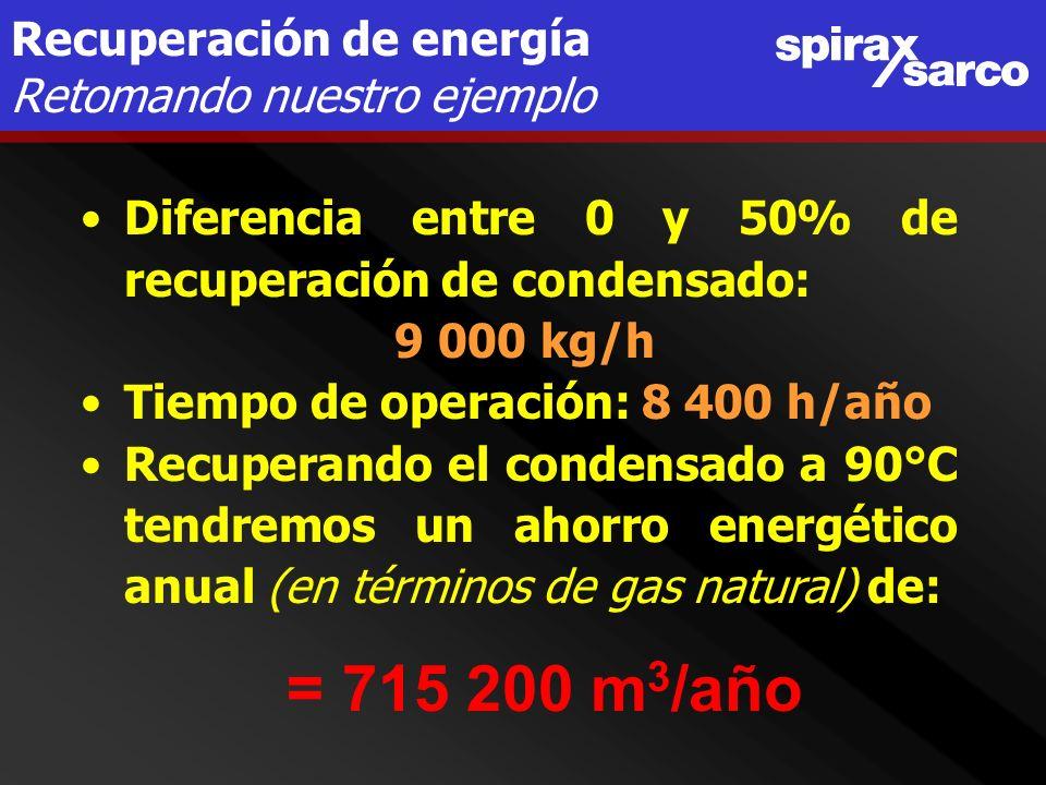 Recuperación de energía Retomando nuestro ejemplo Diferencia entre 0 y 50% de recuperación de condensado: 9 000 kg/h Tiempo de operación: 8 400 h/año