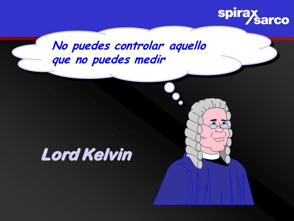 No puedes controlar aquello que no puedes medir Lord Kelvin