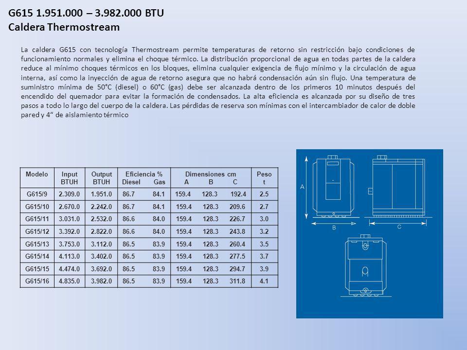 G615 1.951.000 – 3.982.000 BTU Caldera Thermostream La caldera G615 con tecnología Thermostream permite temperaturas de retorno sin restricción bajo c