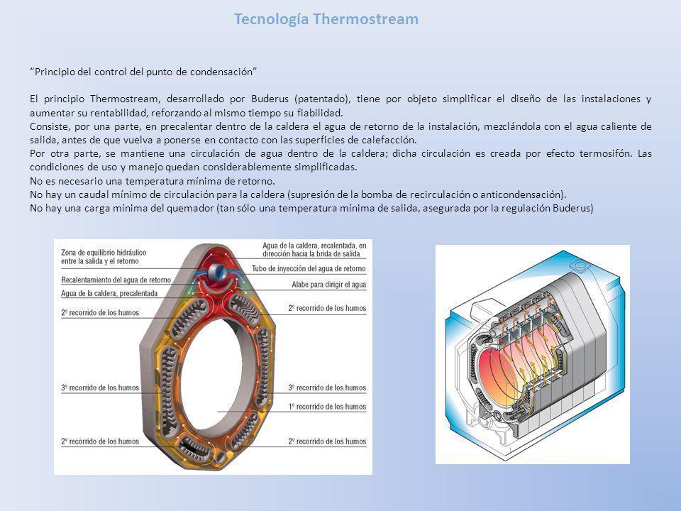 Tecnología Thermostream Principio del control del punto de condensación El principio Thermostream, desarrollado por Buderus (patentado), tiene por obj
