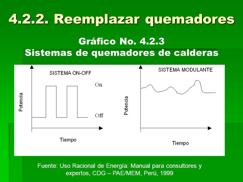 4.2.2. Reemplazar quemadores Fuente: Uso Racional de Energía: Manual para consultores y expertos, CDG – PAE/MEM, Perú, 1999 Gráfico No. 4.2.3 Sistemas