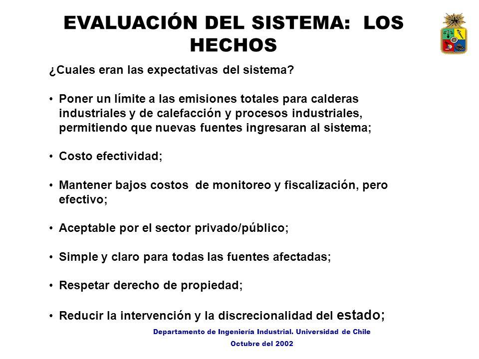 Departamento de Ingeniería Industrial. Universidad de Chile Octubre del 2002 EVALUACIÓN DEL SISTEMA: LOS HECHOS ¿Cuales eran las expectativas del sist
