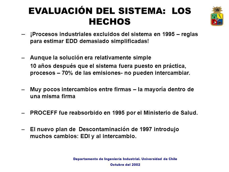 Departamento de Ingeniería Industrial. Universidad de Chile Octubre del 2002 EVALUACIÓN DEL SISTEMA: LOS HECHOS –¡ Procesos industriales excluidos del
