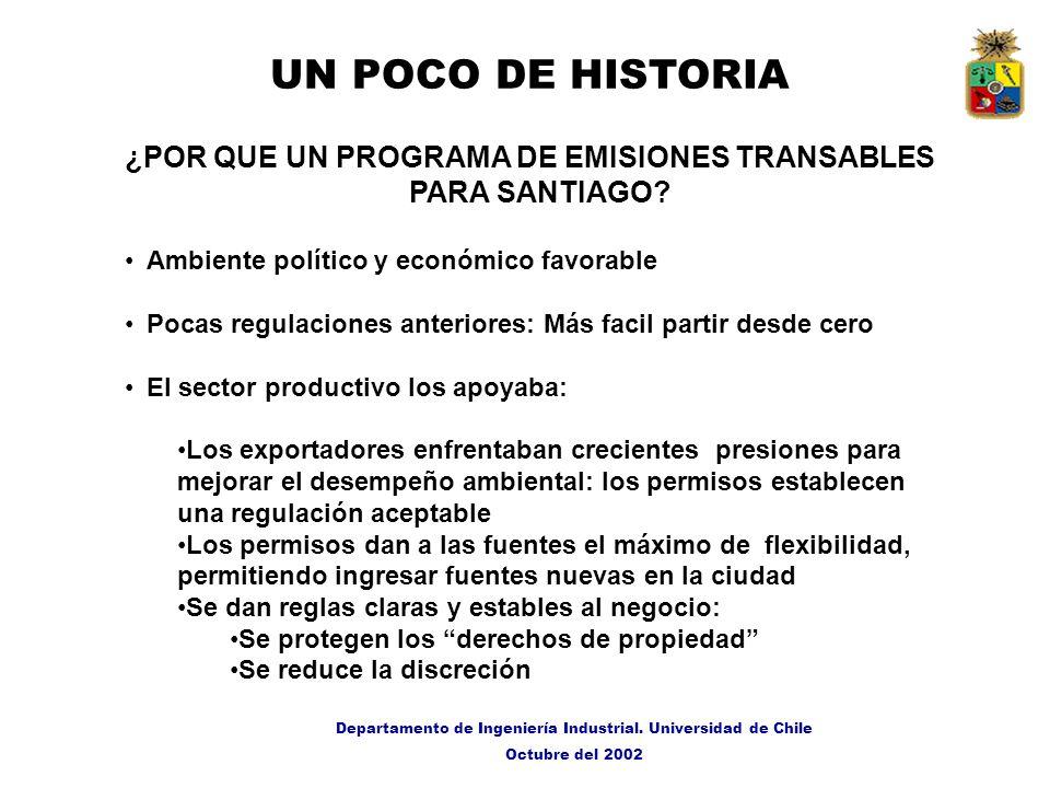 Departamento de Ingeniería Industrial. Universidad de Chile Octubre del 2002 UN POCO DE HISTORIA ¿POR QUE UN PROGRAMA DE EMISIONES TRANSABLES PARA SAN