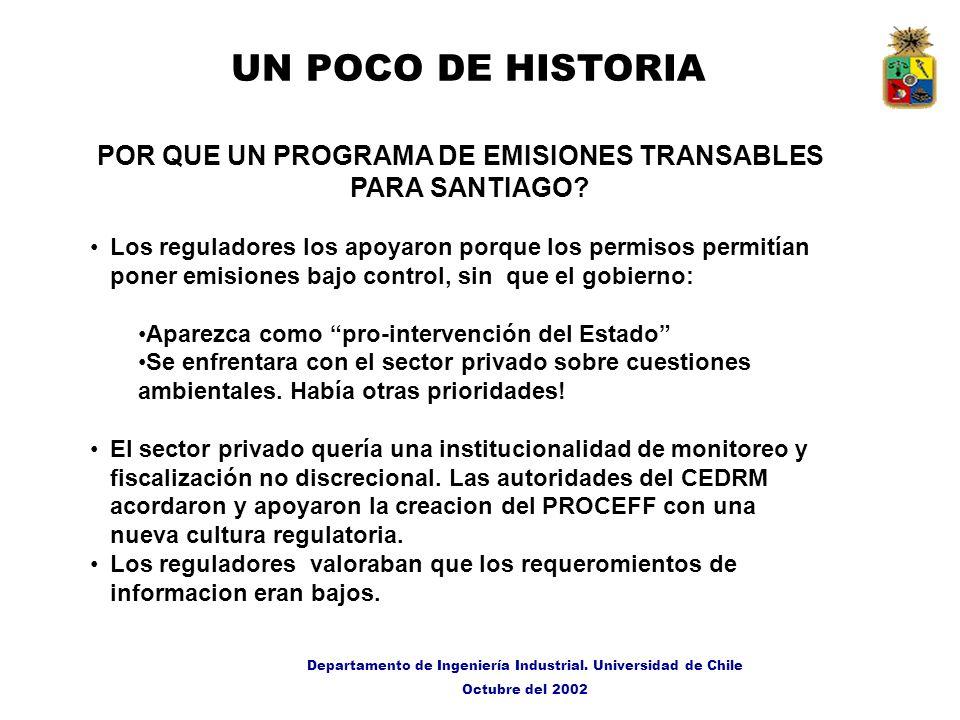 Departamento de Ingeniería Industrial. Universidad de Chile Octubre del 2002 POR QUE UN PROGRAMA DE EMISIONES TRANSABLES PARA SANTIAGO? Los reguladore