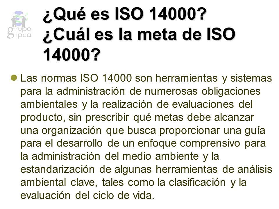 Antecedentes relativos a ISO 14000 ¿Qué es la Organización Internacional de Normalización.