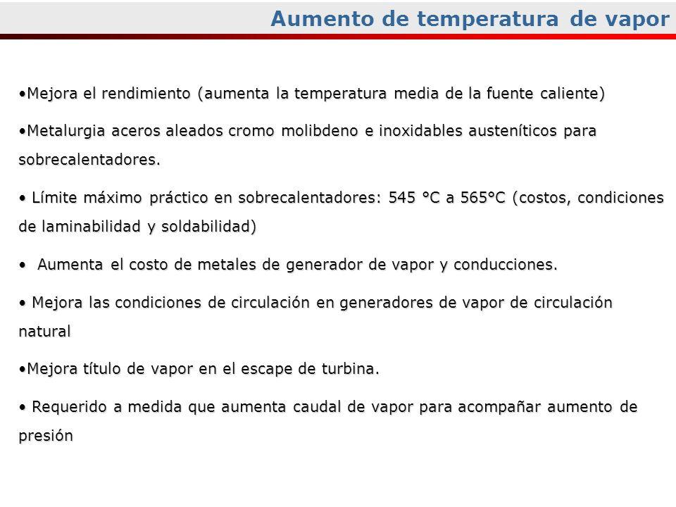 Mejora el rendimiento (aumenta la temperatura media de la fuente caliente)Mejora el rendimiento (aumenta la temperatura media de la fuente caliente) M