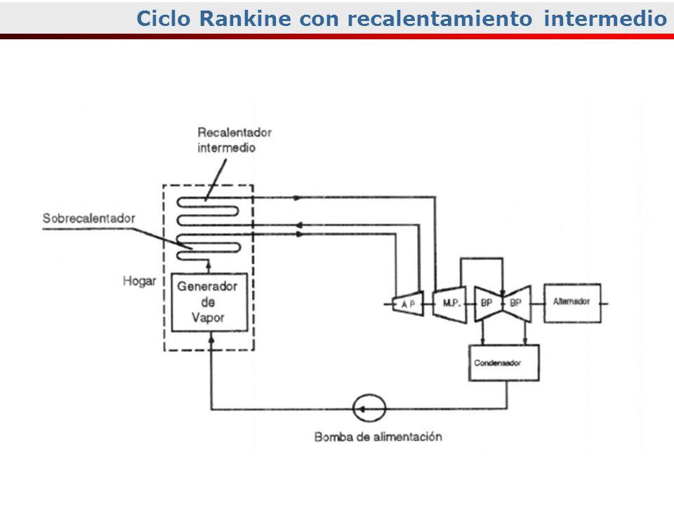 Ciclo Rankine con recalentamiento intermedio