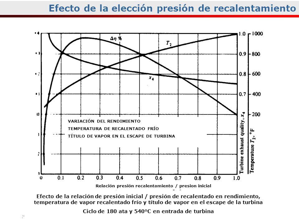 Efecto de la elección presión de recalentamiento Efecto de la relación de presión inicial / presión de recalentado en rendimiento, temperatura de vapo