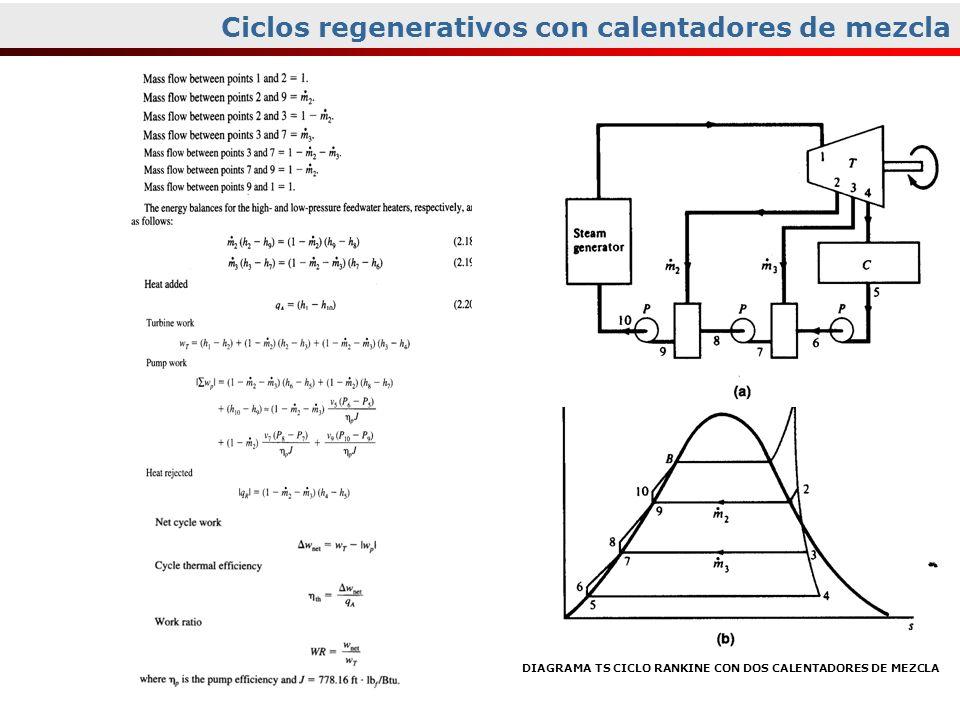 Ciclos regenerativos con calentadores de mezcla DIAGRAMA TS CICLO RANKINE CON DOS CALENTADORES DE MEZCLA
