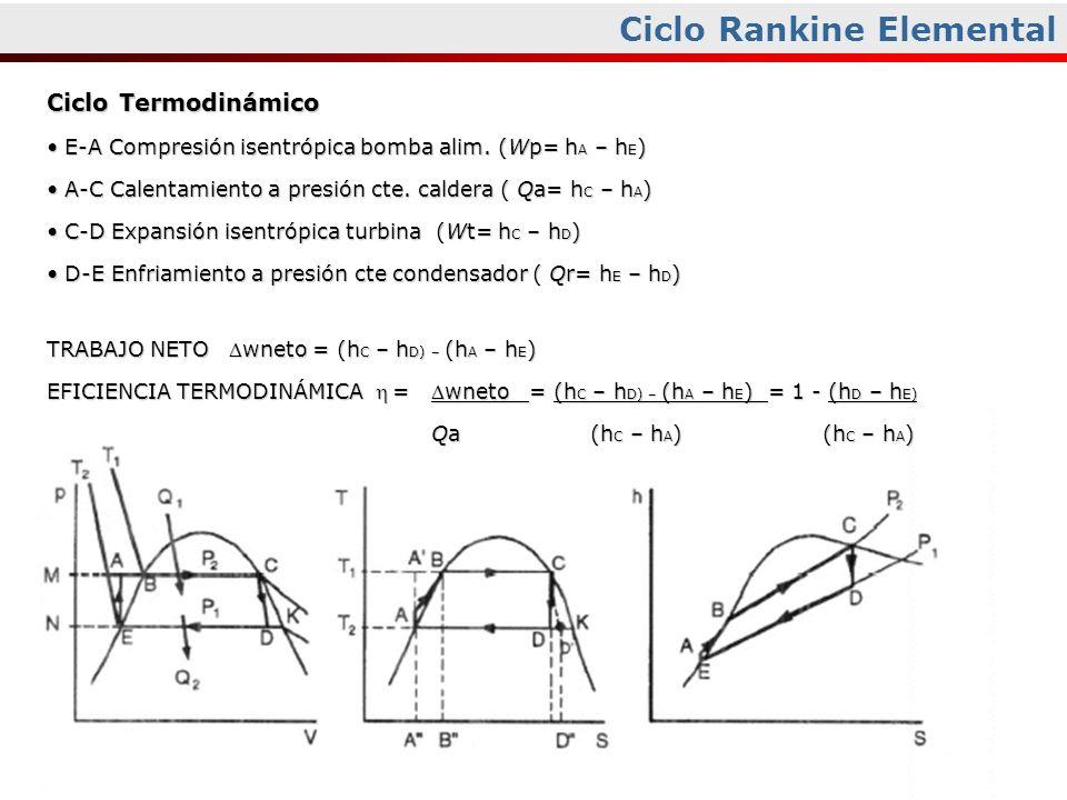 Ciclo Rankine Elemental Ciclo Termodinámico E-A Compresión isentrópica bomba alim. (Wp= h A – h E ) E-A Compresión isentrópica bomba alim. (Wp= h A –