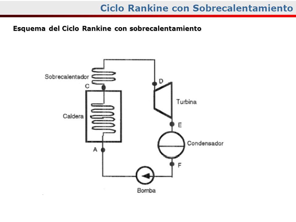 Ciclo Rankine con Sobrecalentamiento Ciclo Termodinámico E-A Compresión isentrópica bomba alim.(Wp= h A – h F ) E-A Compresión isentrópica bomba alim.(Wp= h A – h F ) A-C Calentamiento a presión cte.