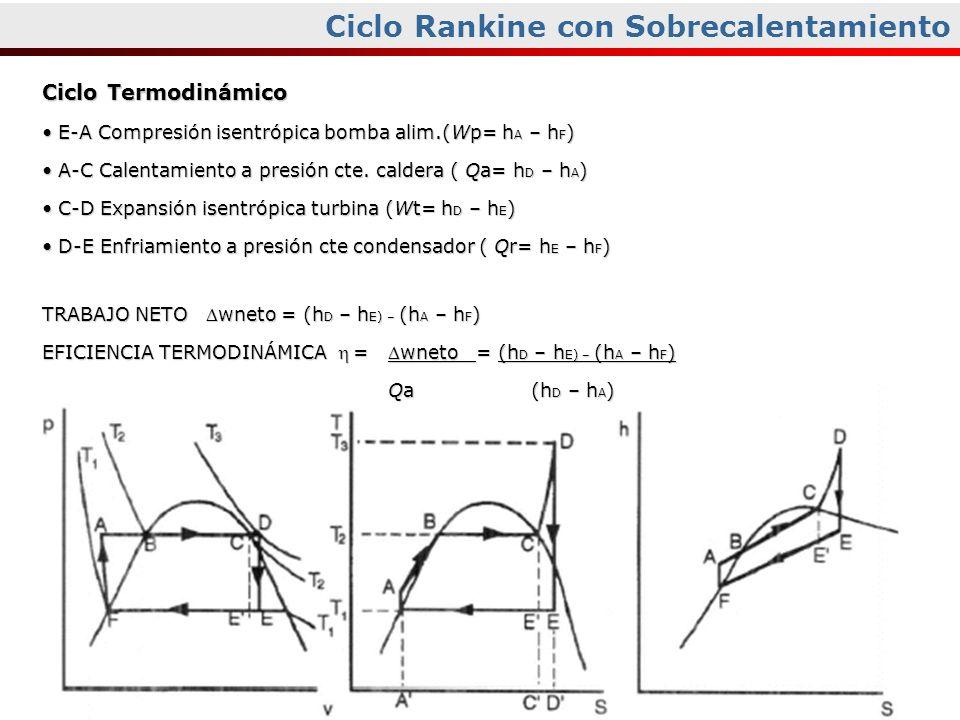 Ciclo Rankine con Sobrecalentamiento Ciclo Termodinámico E-A Compresión isentrópica bomba alim.(Wp= h A – h F ) E-A Compresión isentrópica bomba alim.
