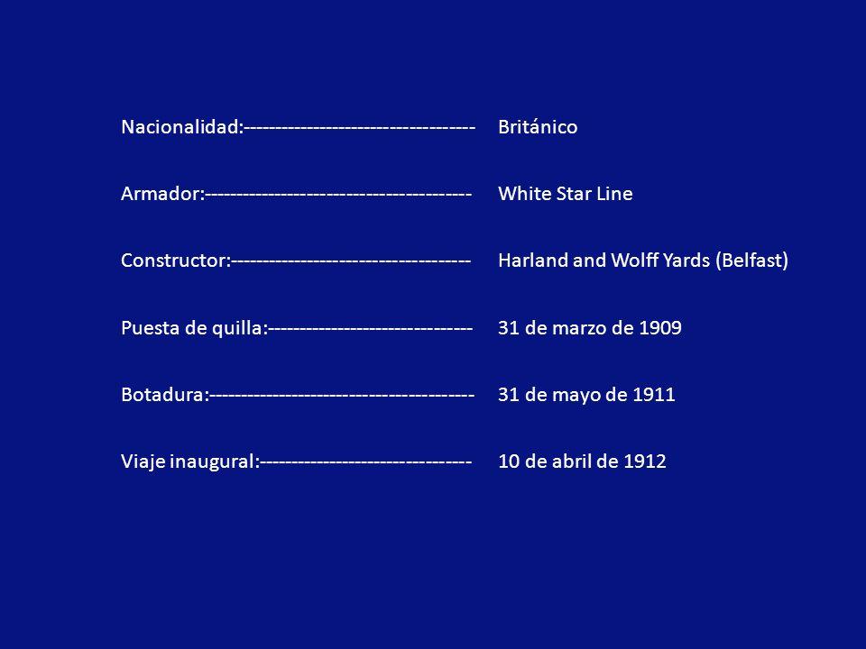 Nacionalidad:------------------------------------Británico Armador:-----------------------------------------White Star Line Constructor:-------------------------------------Harland and Wolff Yards (Belfast) Puesta de quilla:--------------------------------31 de marzo de 1909 Botadura:-----------------------------------------31 de mayo de 1911 Viaje inaugural:---------------------------------10 de abril de 1912