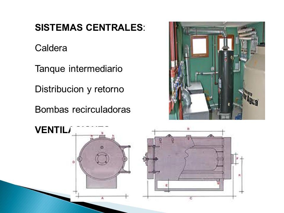 SISTEMAS CENTRALES: Caldera Tanque intermediario Distribucion y retorno Bombas recirculadoras VENTILACIONES