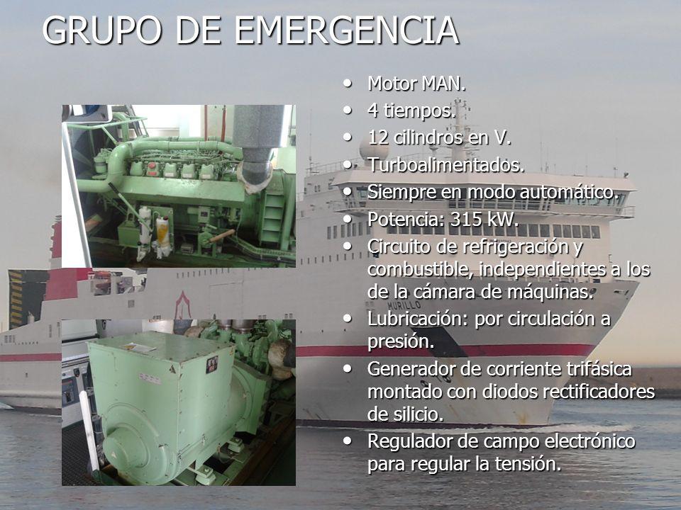 GRUPO DE EMERGENCIA Motor MAN. Motor MAN. 4 tiempos. 4 tiempos. 12 cilindros en V. 12 cilindros en V. Turboalimentados. Turboalimentados. Siempre en m