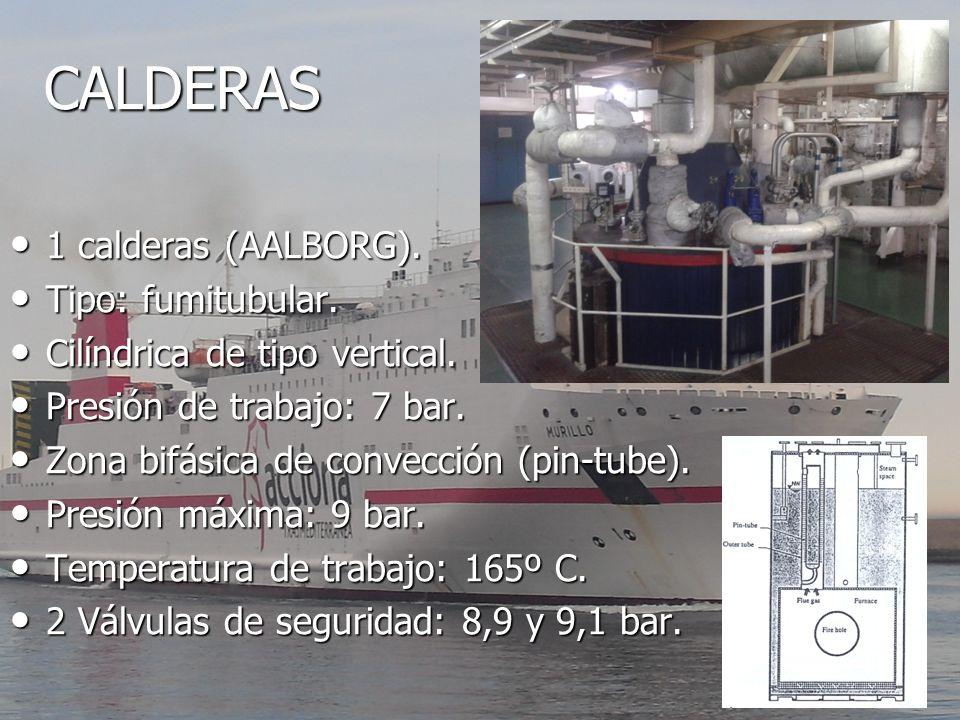 CALDERAS 1 calderas (AALBORG). 1 calderas (AALBORG). Tipo: fumitubular. Tipo: fumitubular. Cilíndrica de tipo vertical. Cilíndrica de tipo vertical. P