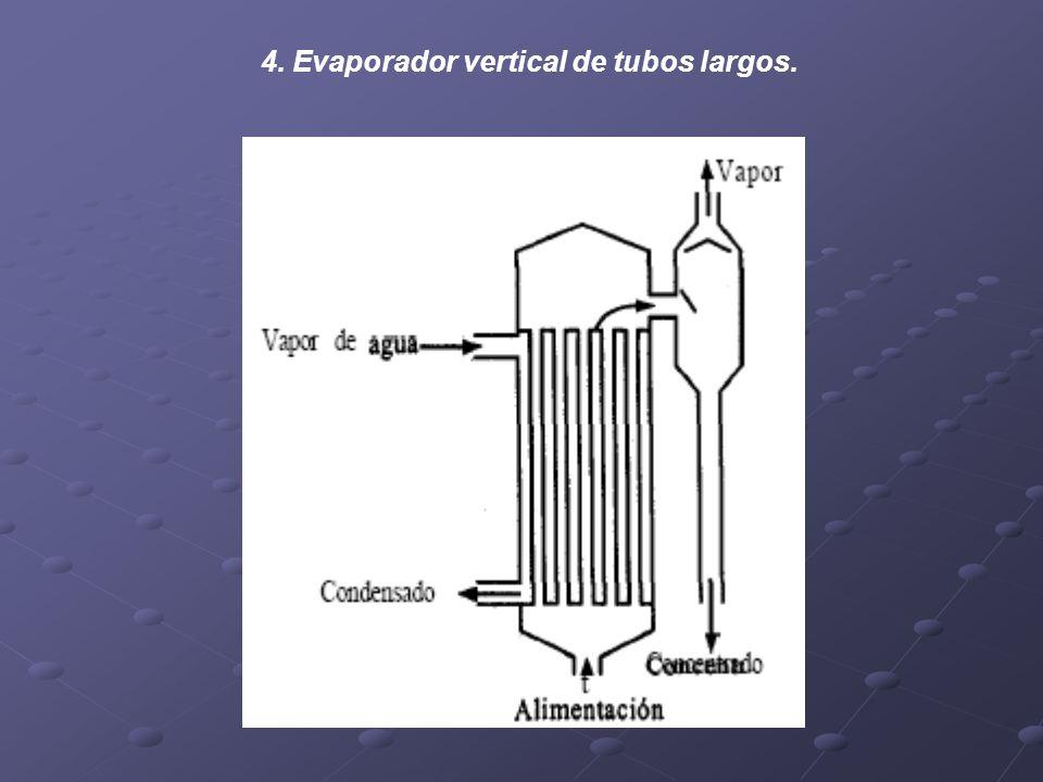 4. Evaporador vertical de tubos largos.