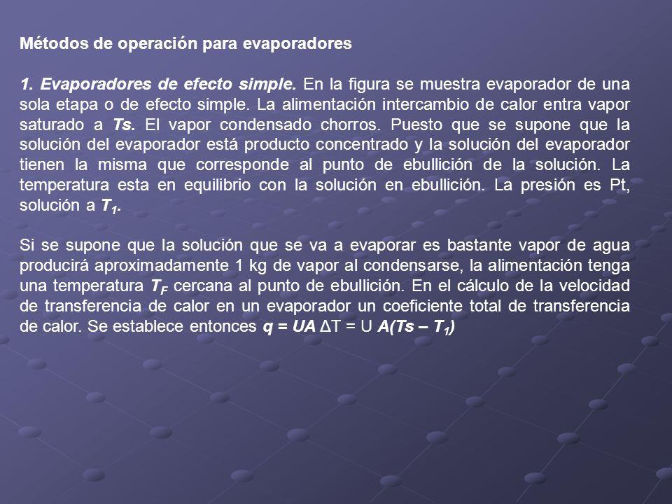 Métodos de operación para evaporadores 1. Evaporadores de efecto simple. En la figura se muestra evaporador de una sola etapa o de efecto simple. La a