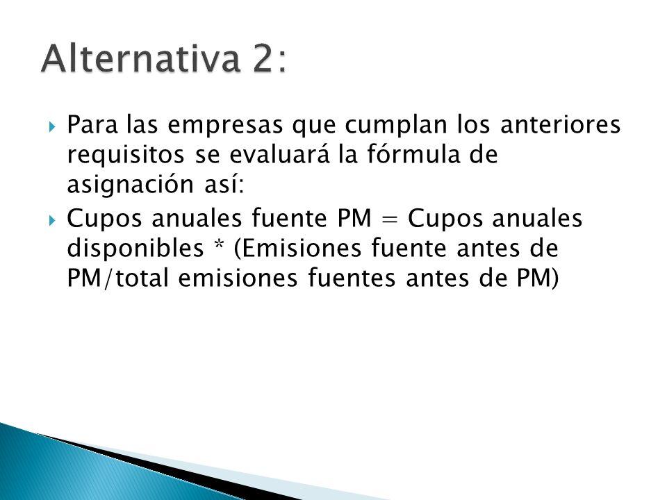 Para las empresas que cumplan los anteriores requisitos se evaluará la fórmula de asignación así: Cupos anuales fuente PM = Cupos anuales disponibles * (Emisiones fuente antes de PM/total emisiones fuentes antes de PM)