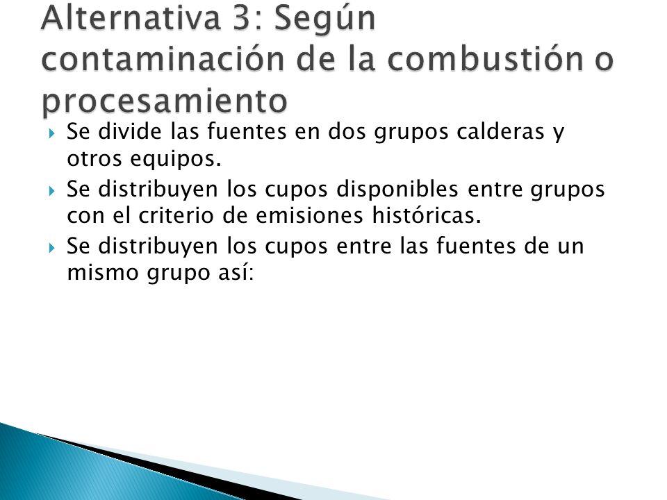 Se divide las fuentes en dos grupos calderas y otros equipos. Se distribuyen los cupos disponibles entre grupos con el criterio de emisiones histórica