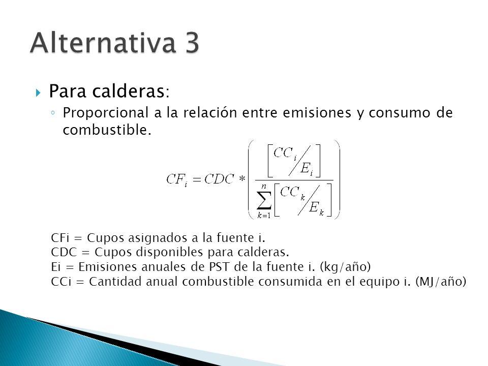 Para calderas : Proporcional a la relación entre emisiones y consumo de combustible. CFi = Cupos asignados a la fuente i. CDC = Cupos disponibles para