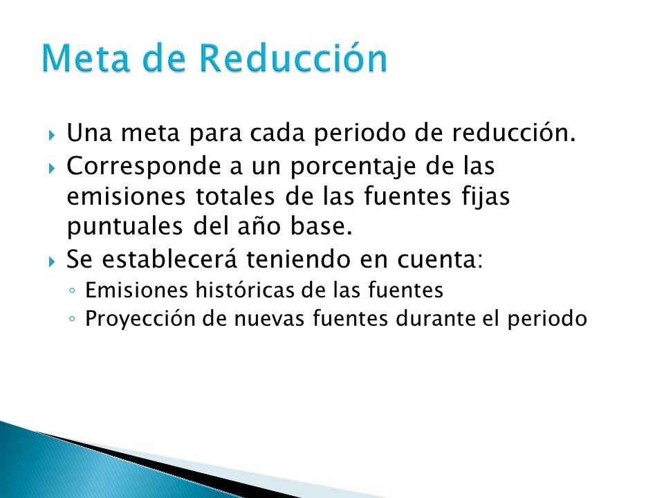 Para calderas : Proporcional a la relación entre emisiones y consumo de combustible.