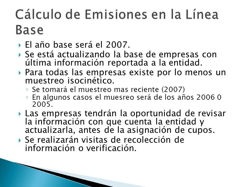 El año base será el 2007. Se está actualizando la base de empresas con última información reportada a la entidad. Para todas las empresas existe por l