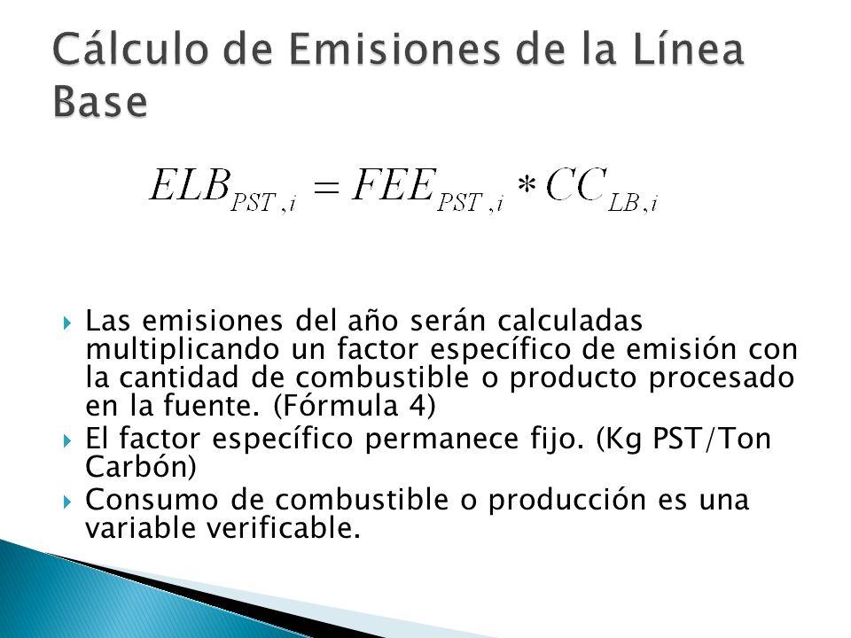 Las emisiones del año serán calculadas multiplicando un factor específico de emisión con la cantidad de combustible o producto procesado en la fuente.