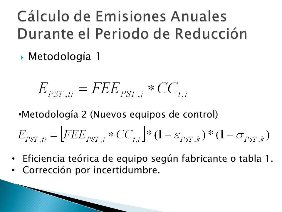 Metodología 1 Metodología 2 (Nuevos equipos de control) Eficiencia teórica de equipo según fabricante o tabla 1.