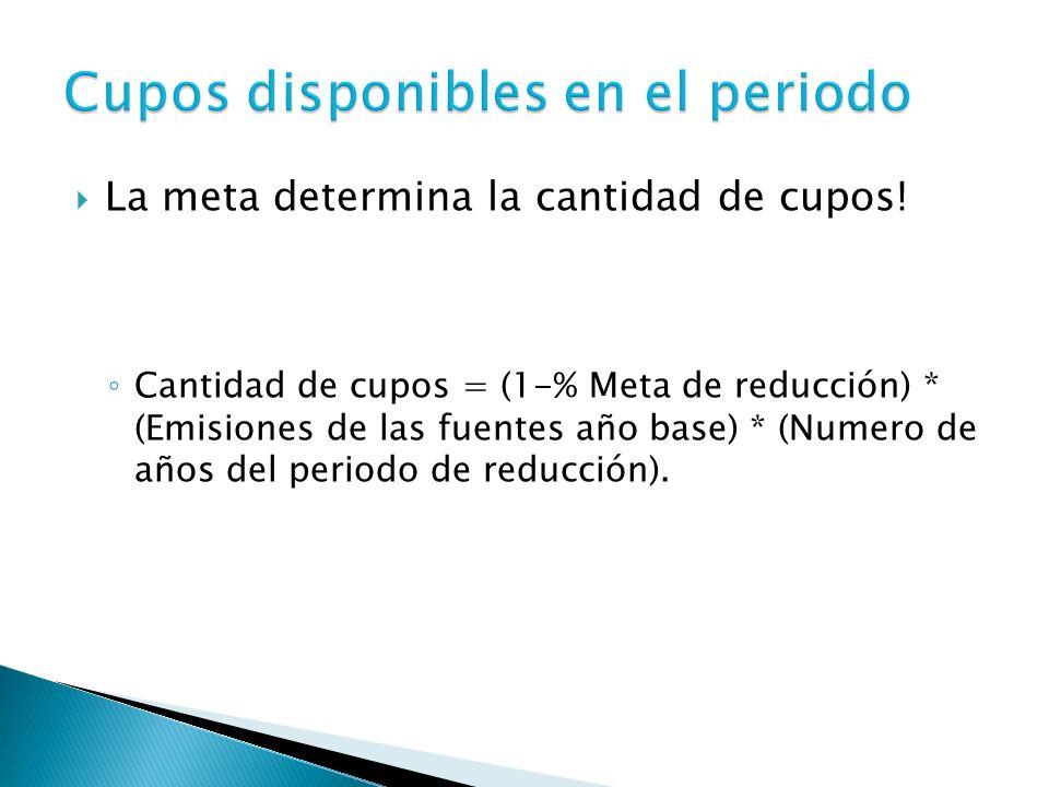 La meta determina la cantidad de cupos! Cantidad de cupos = (1-% Meta de reducción) * (Emisiones de las fuentes año base) * (Numero de años del period