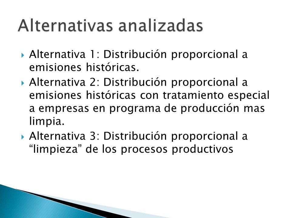 Alternativa 1: Distribución proporcional a emisiones históricas. Alternativa 2: Distribución proporcional a emisiones históricas con tratamiento espec