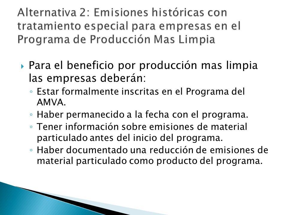 Para el beneficio por producción mas limpia las empresas deberán: Estar formalmente inscritas en el Programa del AMVA.