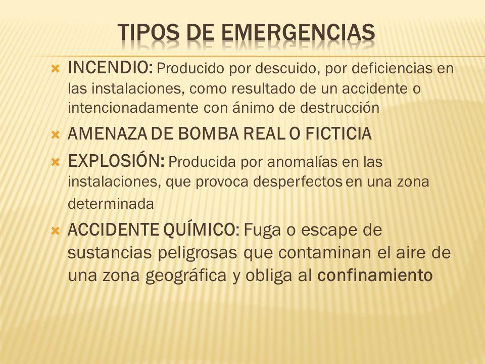 INCENDIO: Producido por descuido, por deficiencias en las instalaciones, como resultado de un accidente o intencionadamente con ánimo de destrucción A