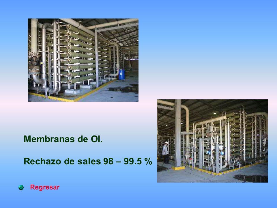 Regresar Membranas de OI. Rechazo de sales 98 – 99.5 %