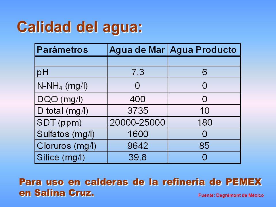 Calidad del agua: Para uso en calderas de la refineria de PEMEX en Salina Cruz. Fuente: Degrémont de México