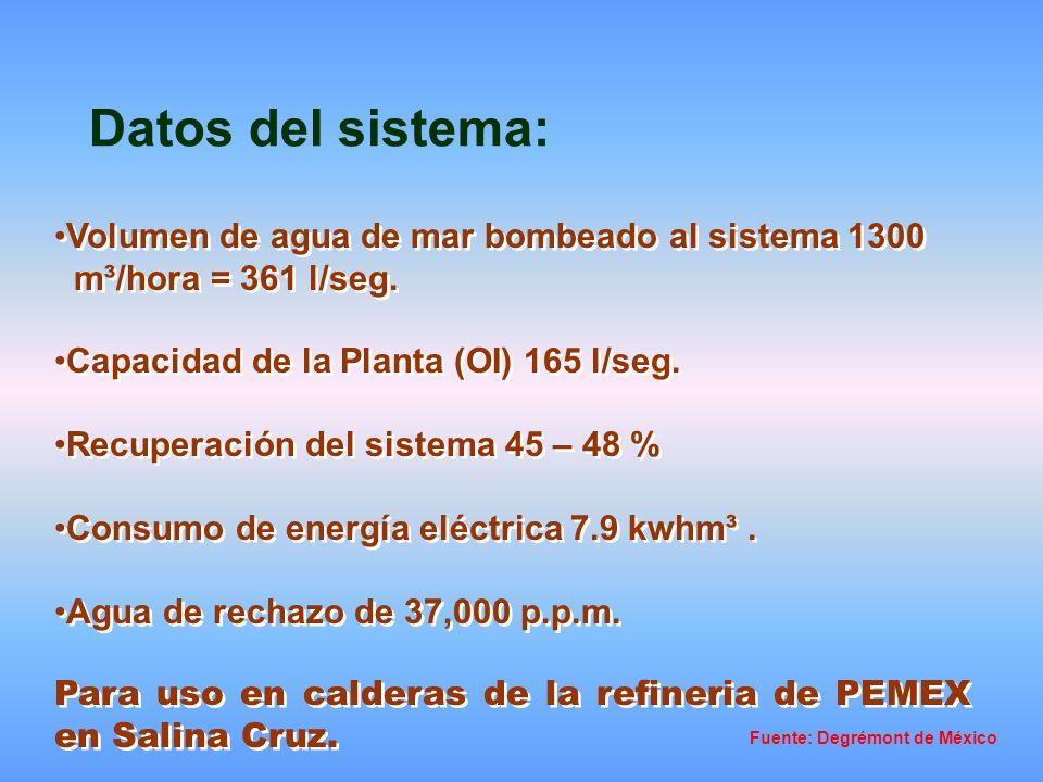 Datos del sistema: Volumen de agua de mar bombeado al sistema 1300 m³/hora = 361 l/seg. Capacidad de la Planta (OI) 165 l/seg. Recuperación del sistem