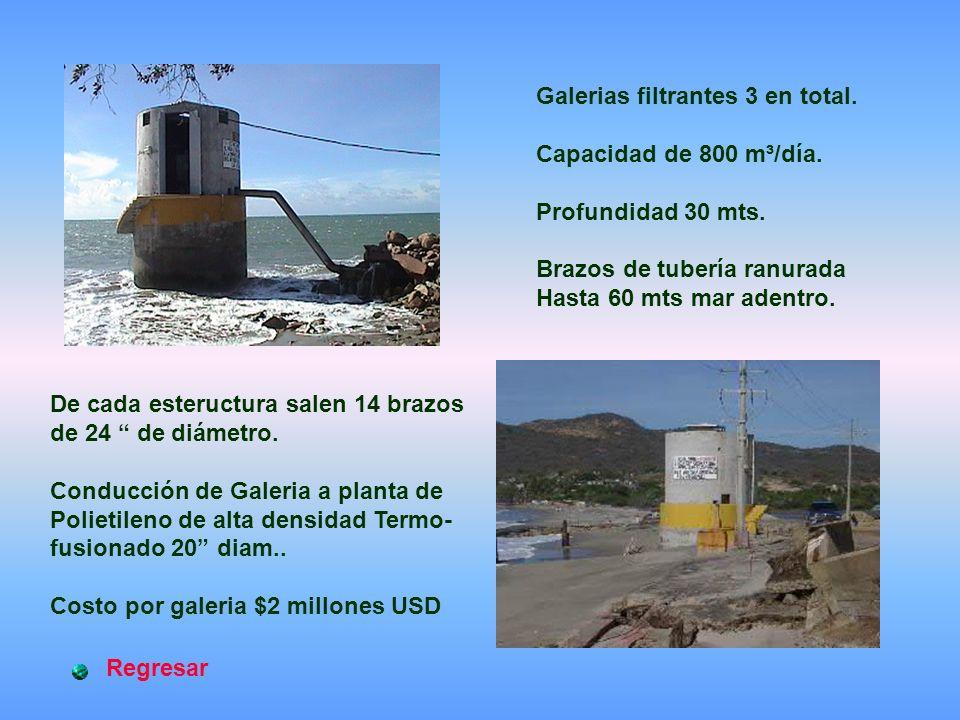 Regresar Galerias filtrantes 3 en total. Capacidad de 800 m³/día. Profundidad 30 mts. Brazos de tubería ranurada Hasta 60 mts mar adentro. De cada est
