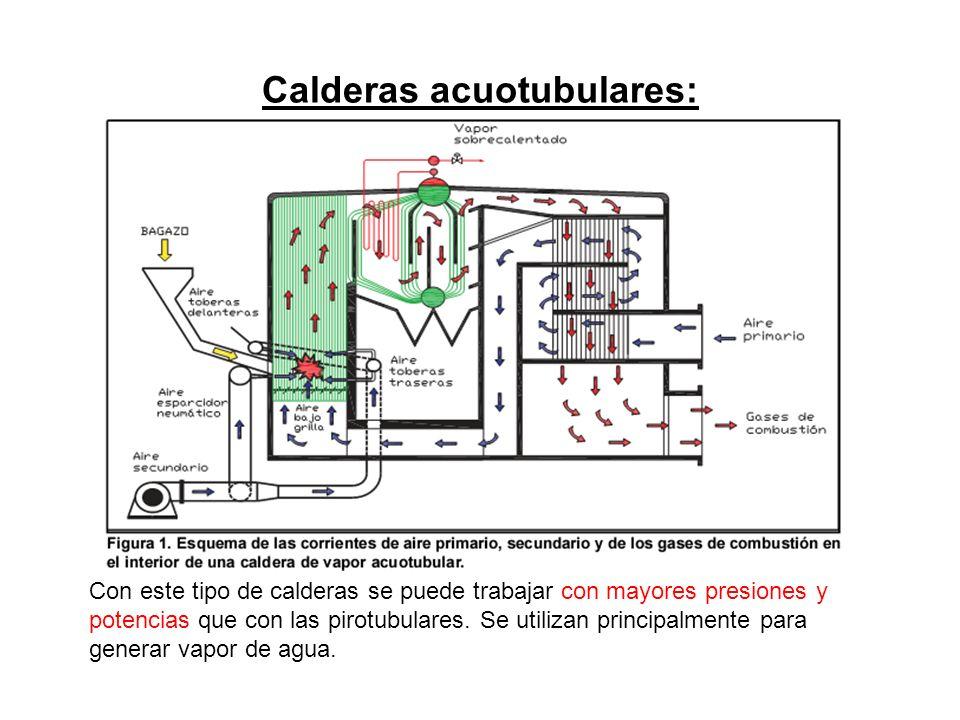 Calderas acuotubulares: Con este tipo de calderas se puede trabajar con mayores presiones y potencias que con las pirotubulares. Se utilizan principal