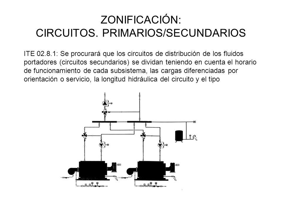 ZONIFICACIÓN: CIRCUITOS. PRIMARIOS/SECUNDARIOS ITE 02.8.1: Se procurará que los circuitos de distribución de los fluidos portadores (circuitos secunda